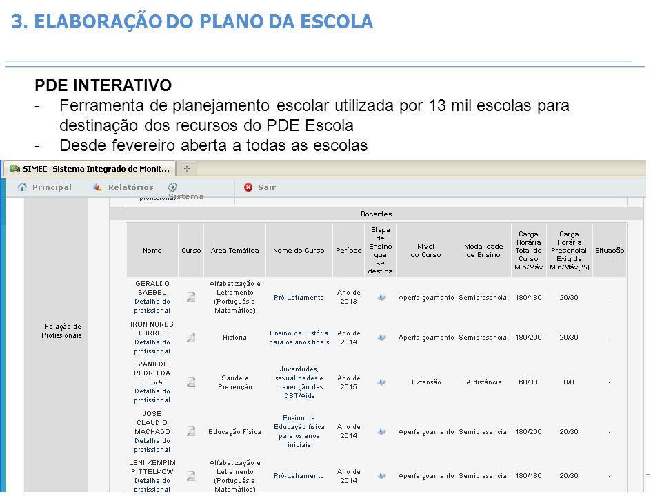 3. ELABORAÇÃO DO PLANO DA ESCOLA PDE INTERATIVO -Ferramenta de planejamento escolar utilizada por 13 mil escolas para destinação dos recursos do PDE E