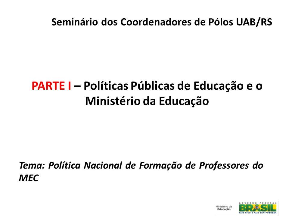 Seminário dos Coordenadores de Pólos UAB/RS Tema: Política Nacional de Formação de Professores do MEC PARTE I – Políticas Públicas de Educação e o Min