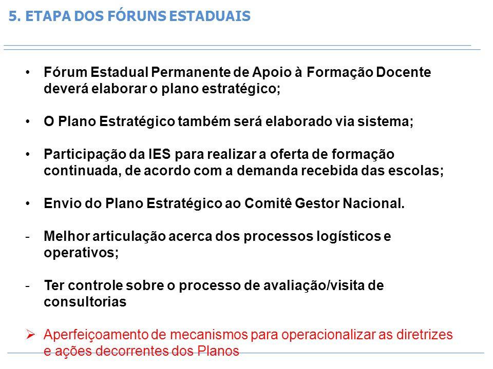 5. ETAPA DOS FÓRUNS ESTADUAIS Fórum Estadual Permanente de Apoio à Formação Docente deverá elaborar o plano estratégico; O Plano Estratégico também se