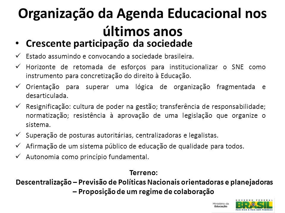 Crescente participação da sociedade Estado assumindo e convocando a sociedade brasileira. Horizonte de retomada de esforços para institucionalizar o S