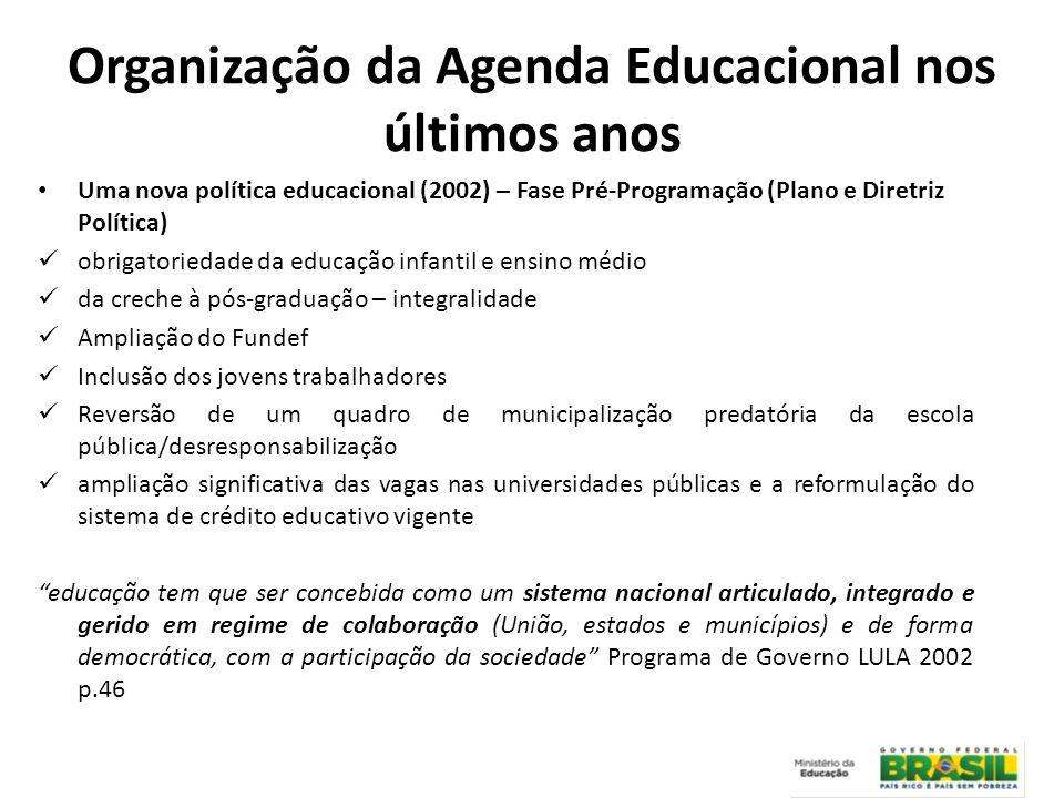 Uma nova política educacional (2002) – Fase Pré-Programação (Plano e Diretriz Política) obrigatoriedade da educação infantil e ensino médio da creche