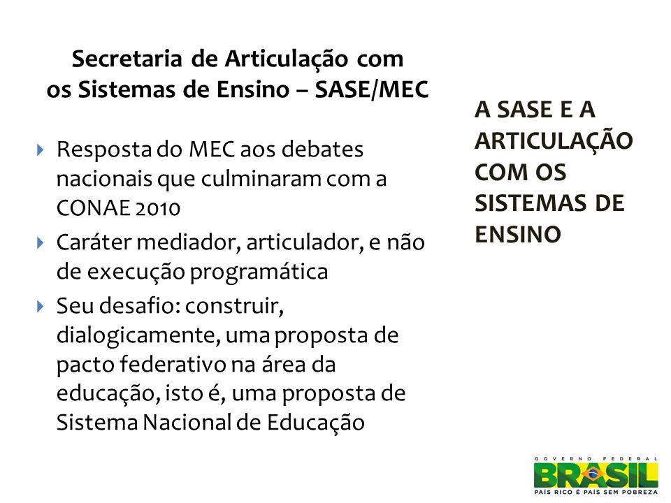 A SASE E A ARTICULAÇÃO COM OS SISTEMAS DE ENSINO Secretaria de Articulação com os Sistemas de Ensino – SASE/MEC Resposta do MEC aos debates nacionais