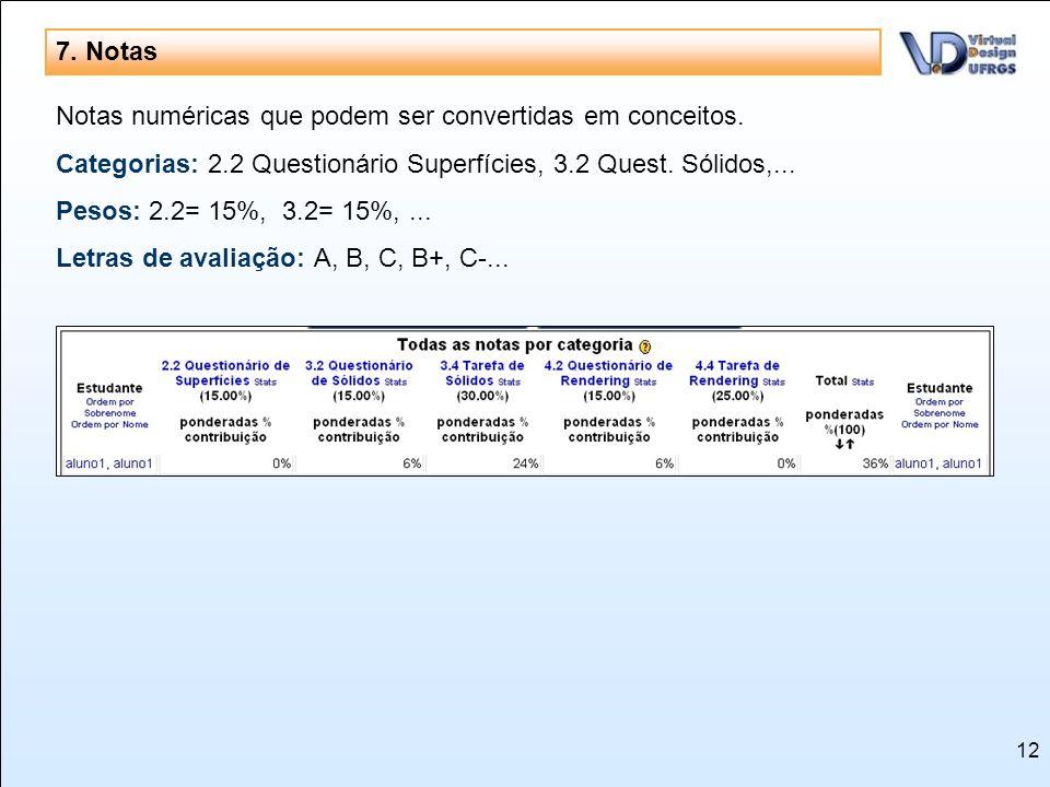 12 7. Notas Notas numéricas que podem ser convertidas em conceitos. Categorias: 2.2 Questionário Superfícies, 3.2 Quest. Sólidos,... Pesos: 2.2= 15%,