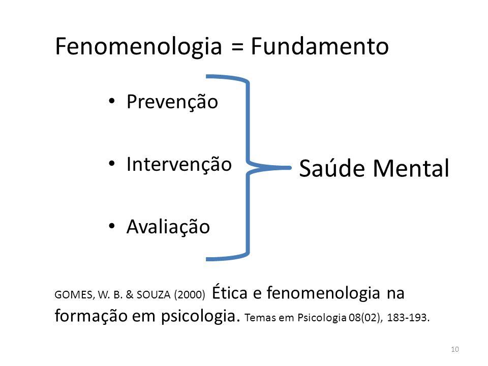 Fenomenologia = Fundamento Prevenção Intervenção Avaliação 10 Saúde Mental GOMES, W. B. & SOUZA (2000) Ética e fenomenologia na formação em psicologia