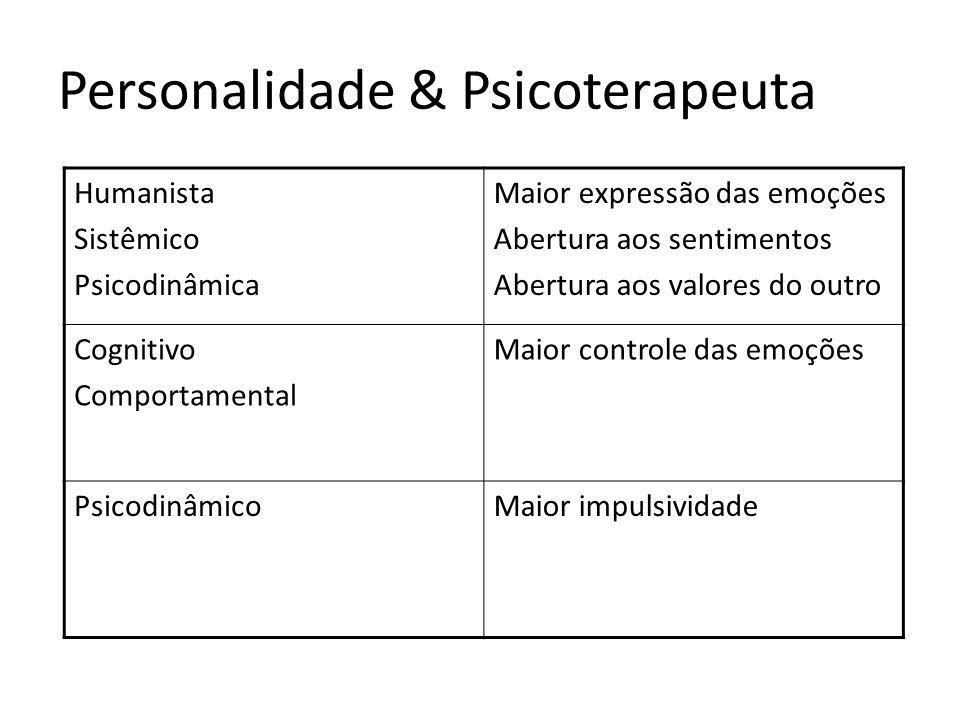 Personalidade & Psicoterapeuta Humanista Sistêmico Psicodinâmica Maior expressão das emoções Abertura aos sentimentos Abertura aos valores do outro Co
