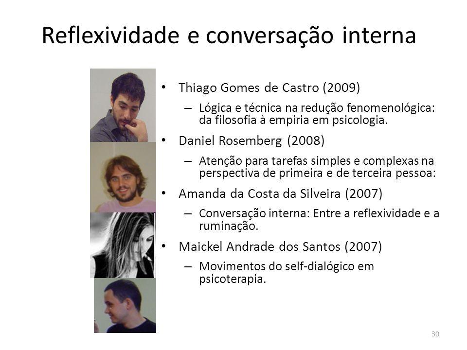 Reflexividade e conversação interna Thiago Gomes de Castro (2009) – Lógica e técnica na redução fenomenológica: da filosofia à empiria em psicologia.
