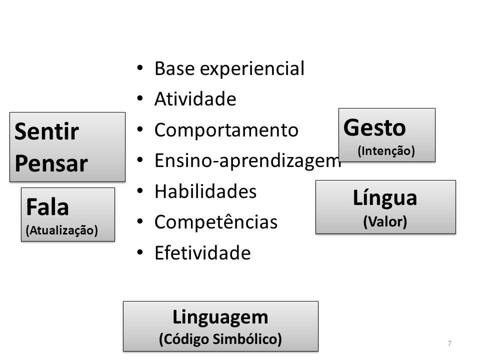 Base experiencial Atividade Comportamento Ensino-aprendizagem Habilidades Competências Efetividade 7 Sentir Pensar Sentir Pensar Linguagem (Código Sim