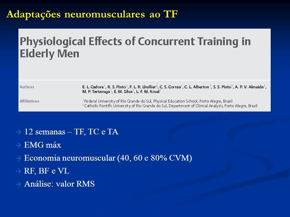 12 semanas – TF, TC e TA EMG máx Economia neuromuscular (40, 60 e 80% CVM) RF, BF e VL Análise: valor RMS Adaptações neuromusculares ao TF