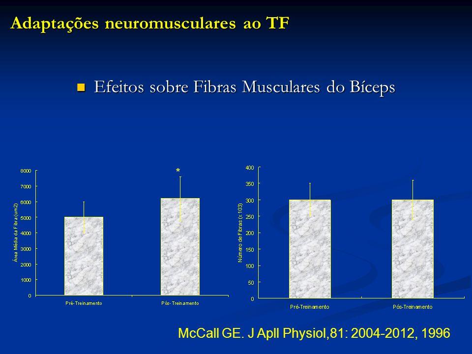 McCall GE. J Apll Physiol,81: 2004-2012, 1996 Efeitos sobre Fibras Musculares do Bíceps Efeitos sobre Fibras Musculares do Bíceps Adaptações neuromusc