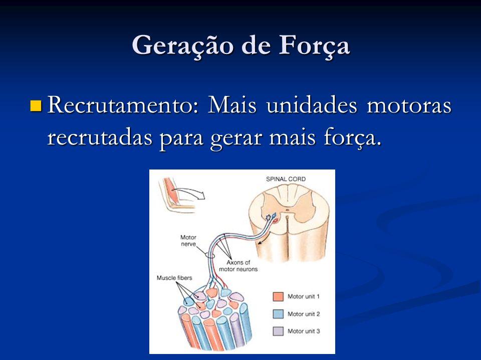 Geração de Força Recrutamento: Mais unidades motoras recrutadas para gerar mais força. Recrutamento: Mais unidades motoras recrutadas para gerar mais