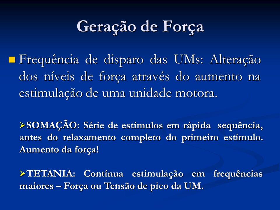 Geração de Força Frequência de disparo das UMs: Alteração dos níveis de força através do aumento na estimulação de uma unidade motora. Frequência de d