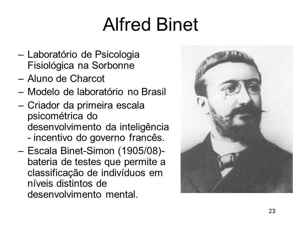 23 Alfred Binet –Laboratório de Psicologia Fisiológica na Sorbonne –Aluno de Charcot –Modelo de laboratório no Brasil –Criador da primeira escala psic