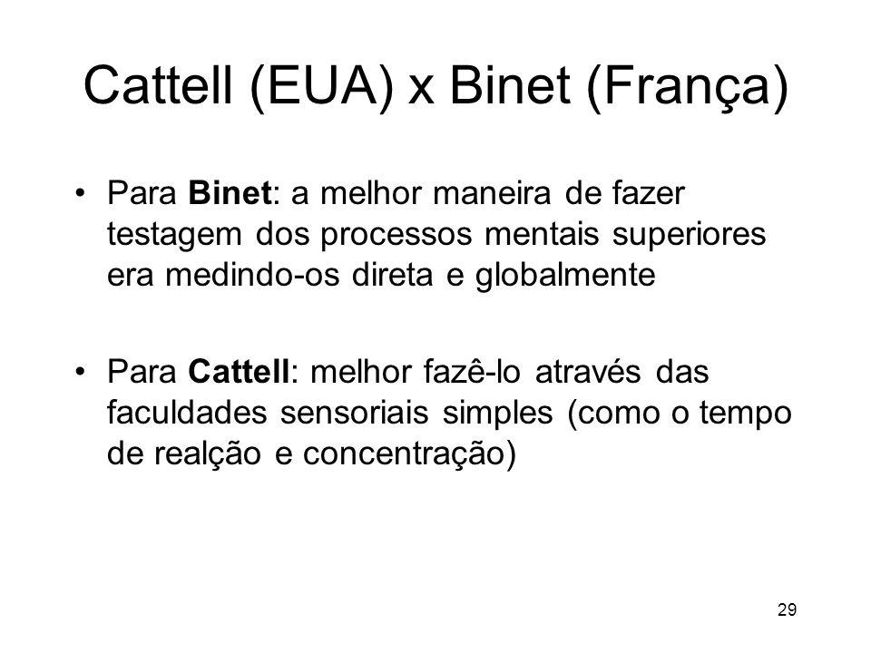 29 Cattell (EUA) x Binet (França) Para Binet: a melhor maneira de fazer testagem dos processos mentais superiores era medindo-os direta e globalmente