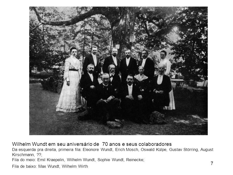 7 Wilhelm Wundt em seu aniversário de 70 anos e seus colaboradores Da esquerda pra direita, primeira fila: Eleonore Wundt, Erich Mosch, Oswald Külpe,