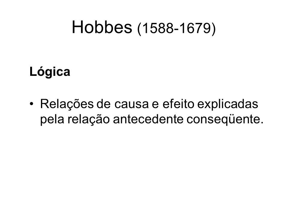Hobbes (1588-1679) Ética Problema do ato livre dada a condição anti-social do homem.