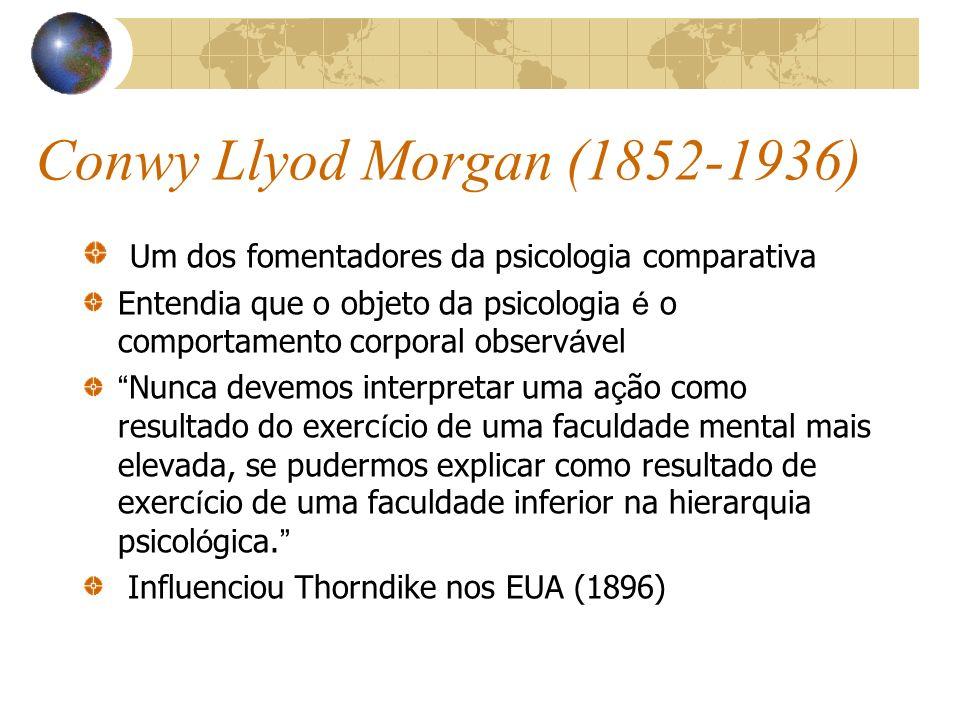 Conwy Llyod Morgan (1852-1936) Um dos fomentadores da psicologia comparativa Entendia que o objeto da psicologia é o comportamento corporal observ á v