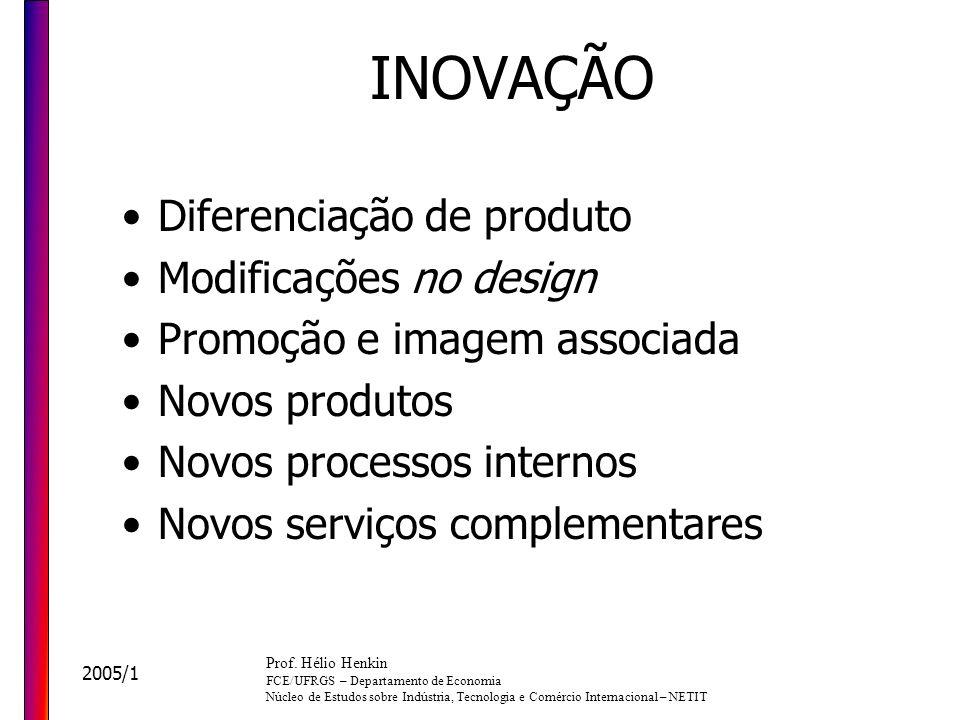 2005/1 Prof.
