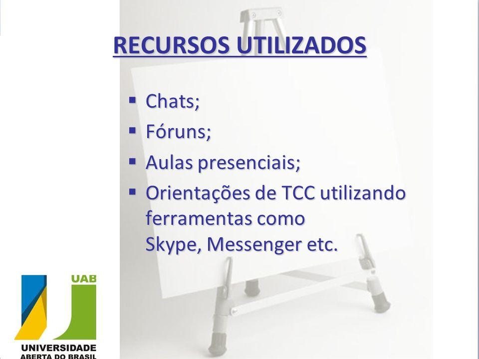 RECURSOS UTILIZADOS Chats; Chats; Fóruns; Fóruns; Aulas presenciais; Aulas presenciais; Orientações de TCC utilizando ferramentas como Skype, Messenge