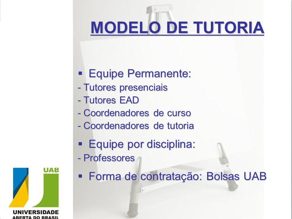 MODELO DE TUTORIA Equipe Permanente: Equipe Permanente: - Tutores presenciais - Tutores EAD - Coordenadores de curso - Coordenadores de tutoria Equipe