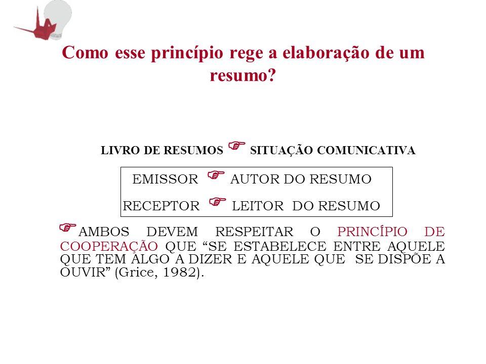 Como esse princípio rege a elaboração de um resumo? LIVRO DE RESUMOS SITUAÇÃO COMUNICATIVA EMISSOR AUTOR DO RESUMO RECEPTOR LEITOR DO RESUMO AMBOS DEV