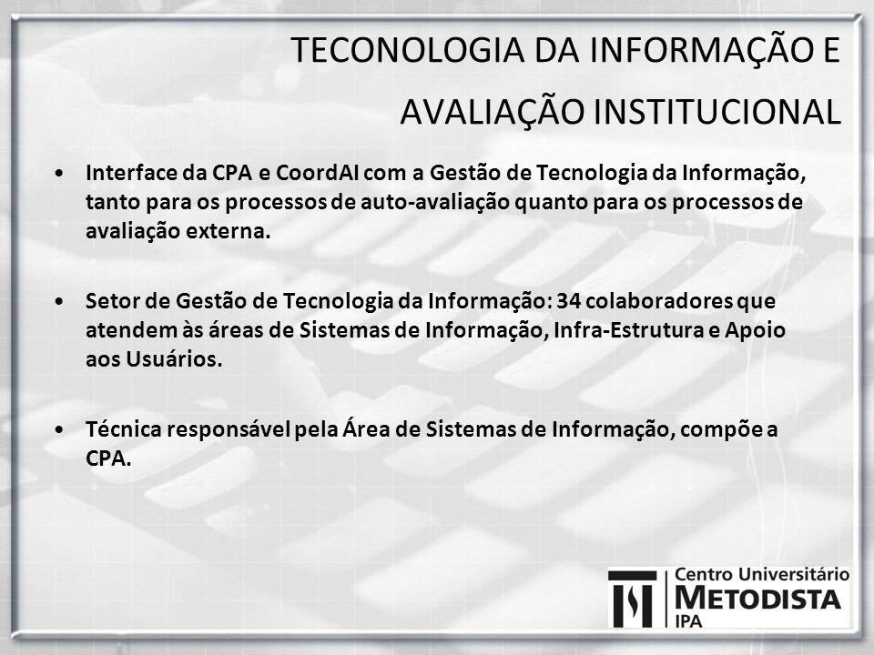 Interface da CPA e CoordAI com a Gestão de Tecnologia da Informação, tanto para os processos de auto-avaliação quanto para os processos de avaliação e