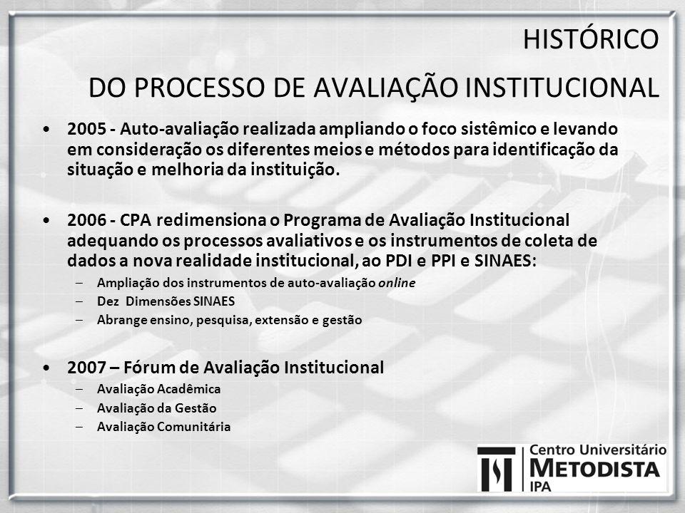 2005 - Auto-avaliação realizada ampliando o foco sistêmico e levando em consideração os diferentes meios e métodos para identificação da situação e me