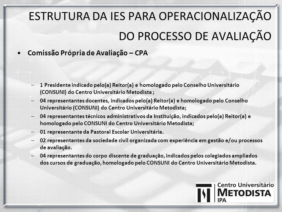 Comissão Própria de Avaliação – CPA –1 Presidente indicado pelo(a) Reitor(a) e homologado pelo Conselho Universitário (CONSUNI) do Centro Universitári