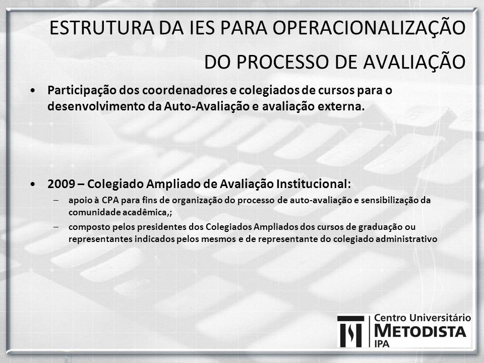 Participação dos coordenadores e colegiados de cursos para o desenvolvimento da Auto-Avaliação e avaliação externa. 2009 – Colegiado Ampliado de Avali