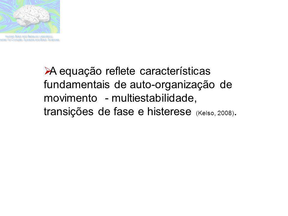 A equação reflete características fundamentais de auto-organização de movimento - multiestabilidade, transições de fase e histerese (Kelso, 2008). Hum