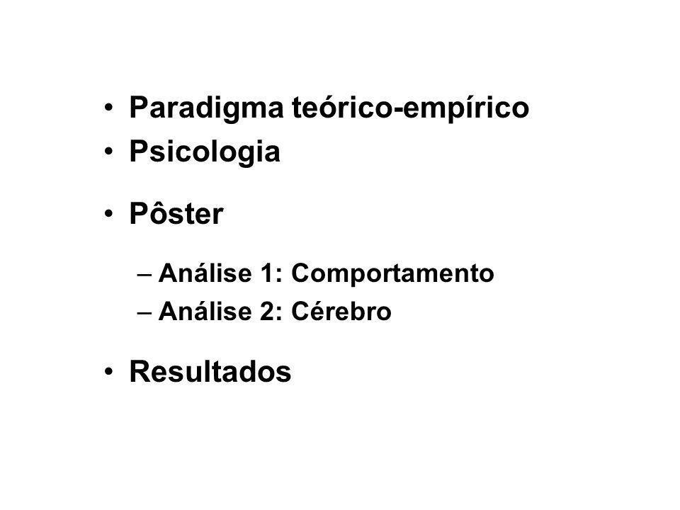 Psicologia Níveis ontológicos Cultural Social Organizacional Interacional Psicológico Biológico Físico-químico Simbólico Não simbólico (Adaptado de Wiley, 1996, p.