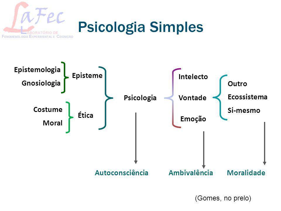 Outro Ecossistema Si-mesmo Episteme Psicologia Simples Psicologia Intelecto Vontade Emoção AmbivalênciaMoralidade Ética Autoconsciência Costume Moral