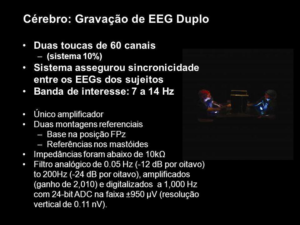 Duas toucas de 60 canais –(sistema 10%) Sistema assegurou sincronicidade entre os EEGs dos sujeitos Banda de interesse: 7 a 14 Hz Único amplificador D