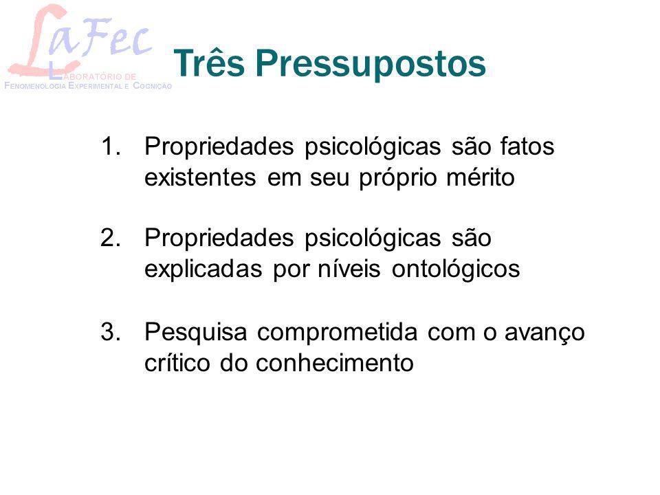 Três Pressupostos 1.Propriedades psicológicas são fatos existentes em seu próprio mérito 2.Propriedades psicológicas são explicadas por níveis ontológ