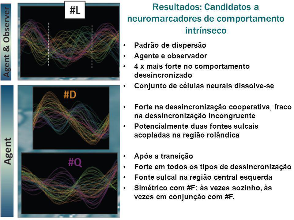 Padrão de dispersão Agente e observador 4 x mais forte no comportamento dessincronizado Conjunto de células neurais dissolve-se Forte na dessincroniza