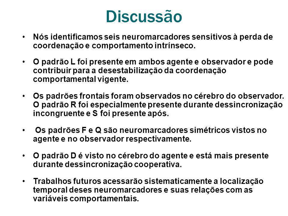 Discussão Nós identificamos seis neuromarcadores sensitivos à perda de coordenação e comportamento intrínseco. O padrão L foi presente em ambos agente