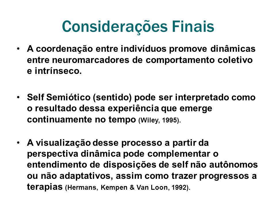 Considerações Finais A coordenação entre indivíduos promove dinâmicas entre neuromarcadores de comportamento coletivo e intrínseco. Self Semiótico (se