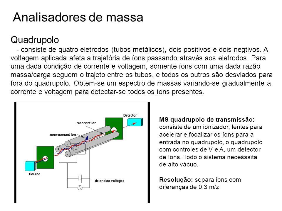 Quadrupolo - consiste de quatro eletrodos (tubos metálicos), dois positivos e dois negtivos. A voltagem aplicada afeta a trajetória de íons passando a