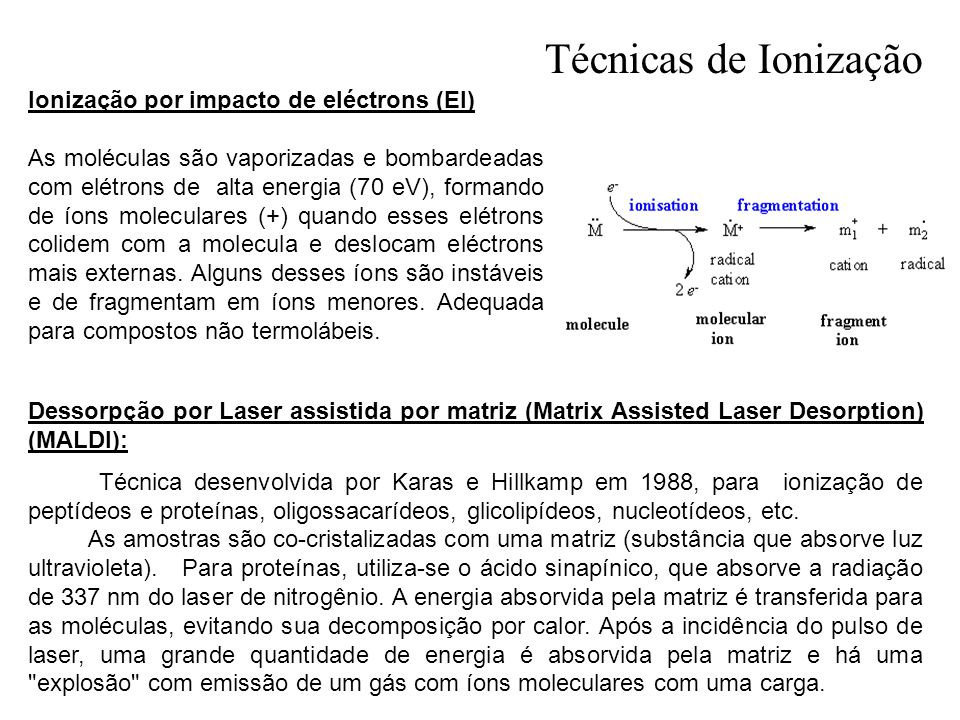 Mass Spectrometry Matrix-assisted laser desorption ionizaton – time of flight Maldi-Tof Técnicas de Ionização