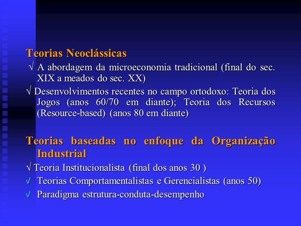 Teorias Neoclássicas A abordagem da microeconomia tradicional (final do sec. XIX a meados do sec. XX) A abordagem da microeconomia tradicional (final