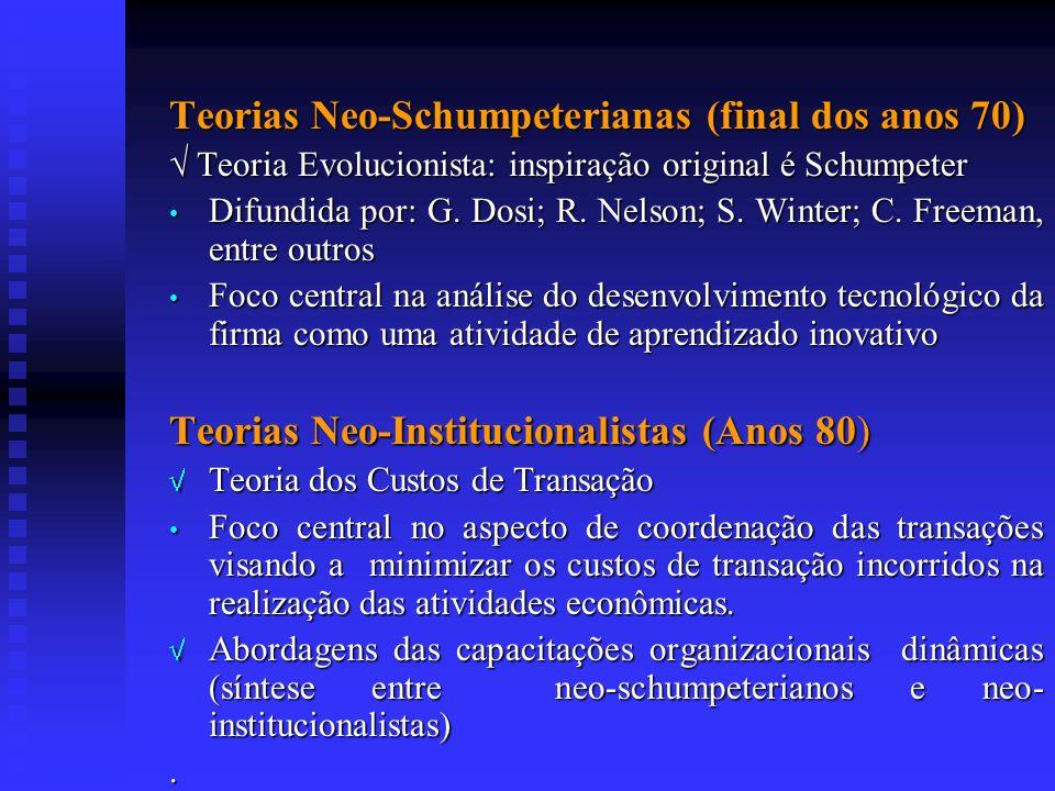 Teorias Neo-Schumpeterianas (final dos anos 70) Teoria Evolucionista: inspiração original é Schumpeter Teoria Evolucionista: inspiração original é Sch