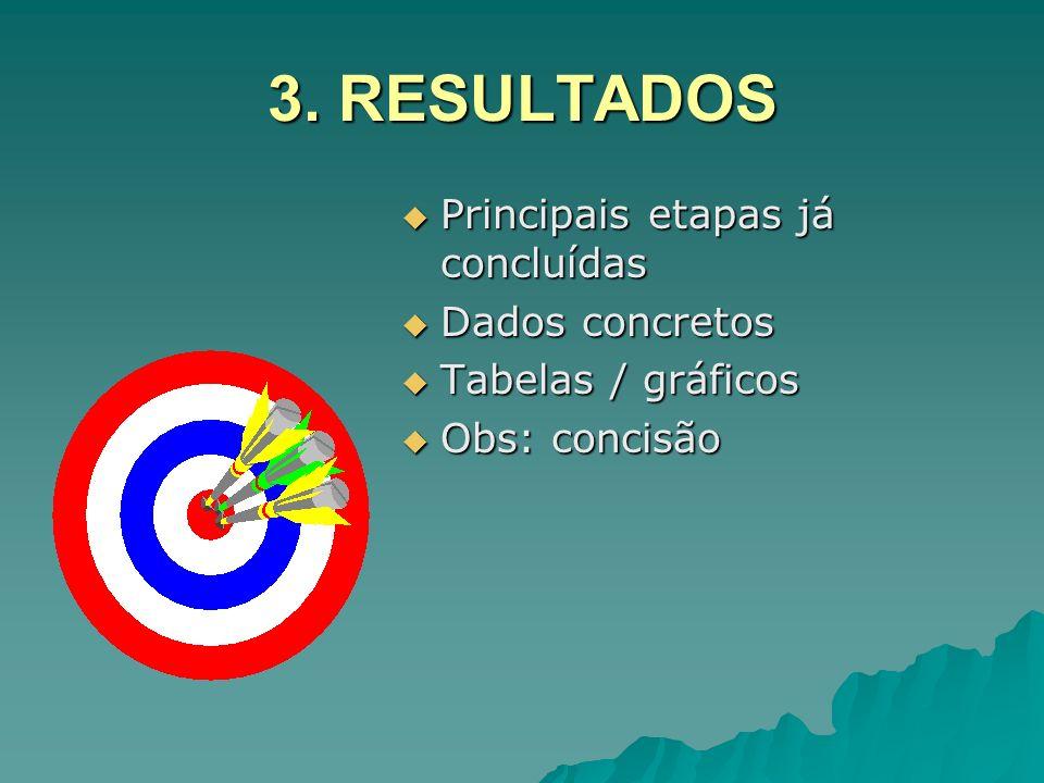 3. RESULTADOS Principais etapas já concluídas Principais etapas já concluídas Dados concretos Dados concretos Tabelas / gráficos Tabelas / gráficos Ob