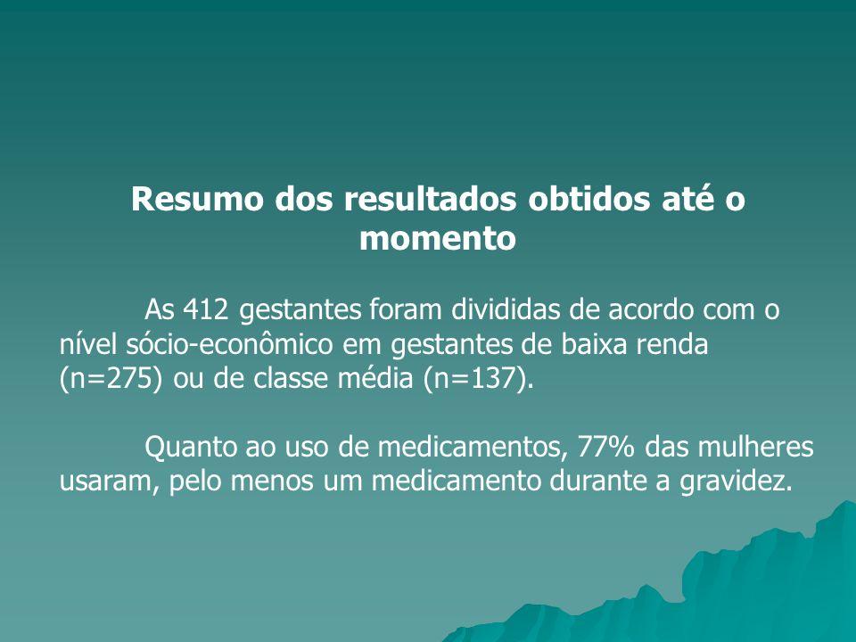Resumo dos resultados obtidos até o momento As 412 gestantes foram divididas de acordo com o nível sócio-econômico em gestantes de baixa renda (n=275)