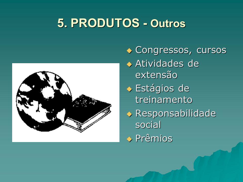 5. PRODUTOS - Outros Congressos, cursos Congressos, cursos Atividades de extensão Atividades de extensão Estágios de treinamento Estágios de treinamen