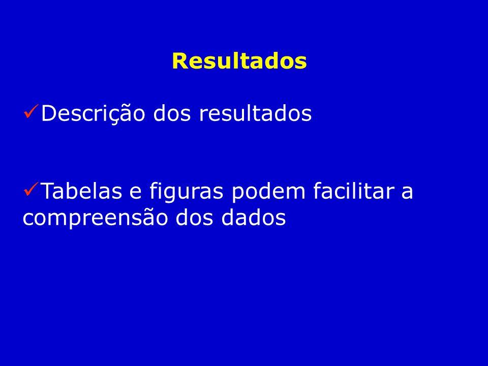 Resultados Descrição dos resultados Tabelas e figuras podem facilitar a compreensão dos dados