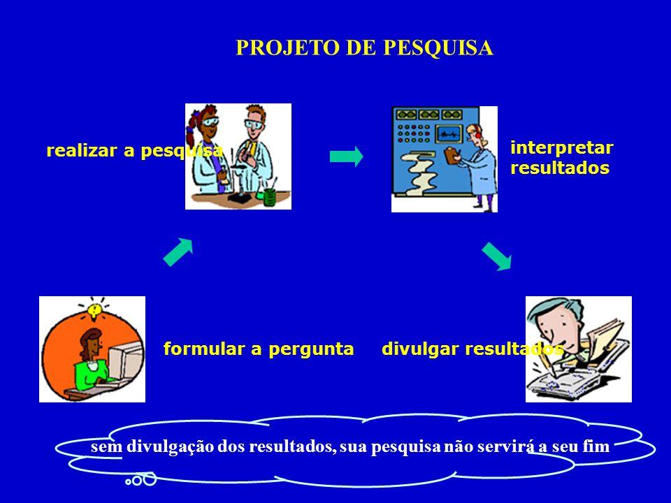 realizar a pesquisa formular a pergunta interpretar resultados divulgar resultados sem divulgação dos resultados, sua pesquisa não servirá a seu fim P