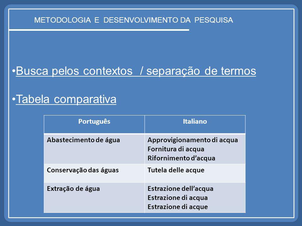 Busca pelos contextos / separação de termos Tabela comparativa METODOLOGIA E DESENVOLVIMENTO DA PESQUISA PortuguêsItaliano Abastecimento de águaApprov