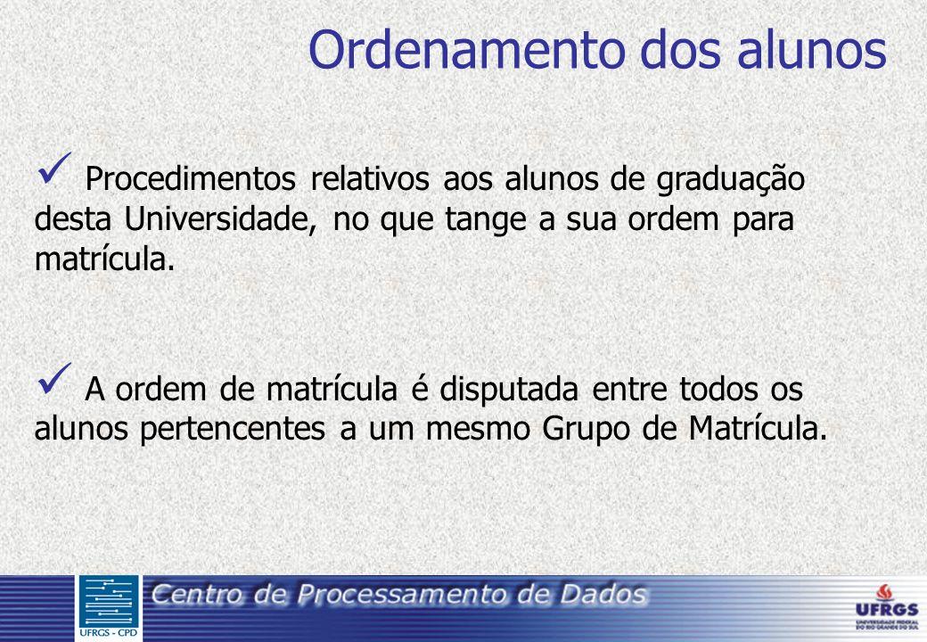 Ordenamento dos alunos Procedimentos relativos aos alunos de graduação desta Universidade, no que tange a sua ordem para matrícula.