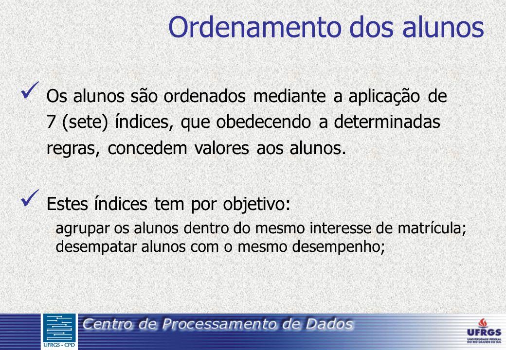 Ordenamento dos alunos Os alunos são ordenados mediante a aplicação de 7 (sete) índices, que obedecendo a determinadas regras, concedem valores aos alunos.