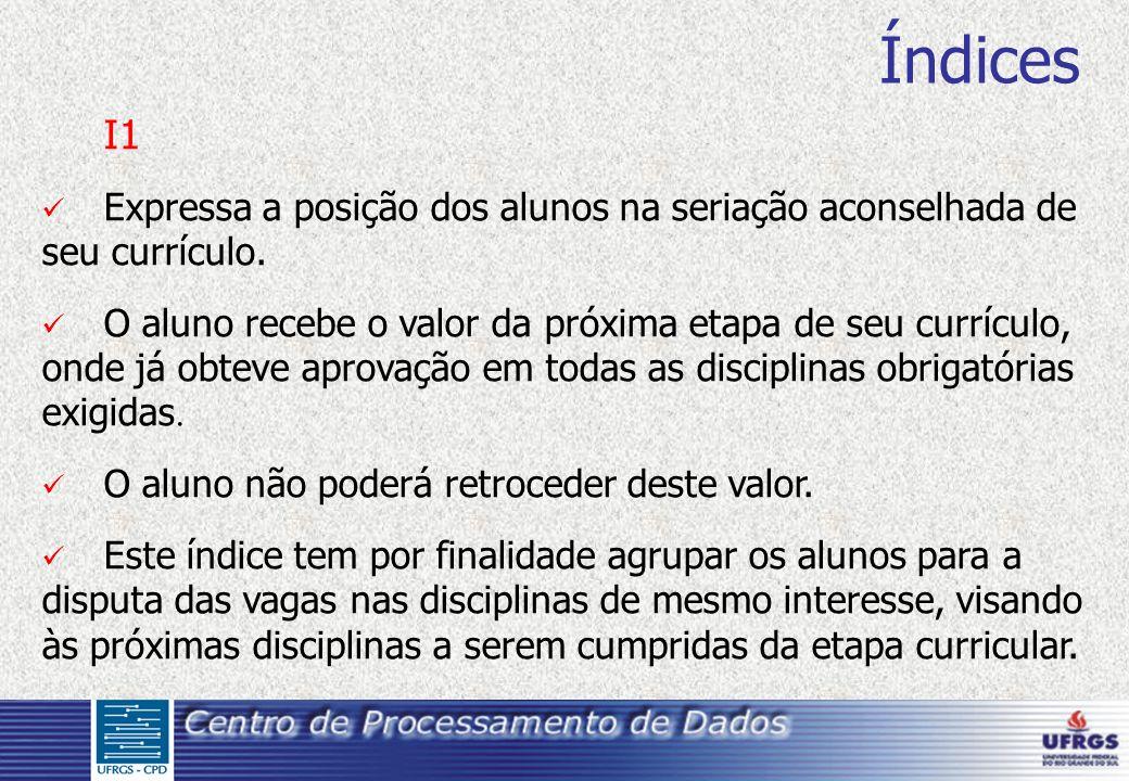 Índices I1 Expressa a posição dos alunos na seriação aconselhada de seu currículo.