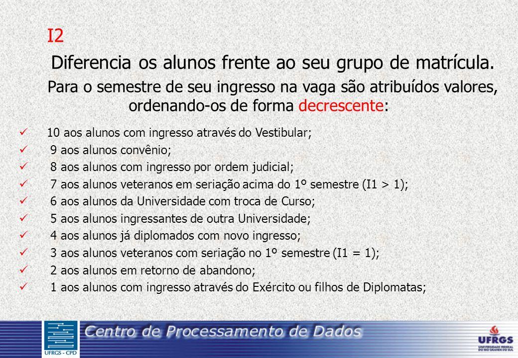 I2 Diferencia os alunos frente ao seu grupo de matrícula.